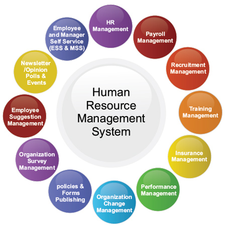 malaysia airlines strategic human resource management Malaysia airlines human resource 3276 words  more about malaysia airlines-strategic management crisis in airline industry at malaysia 6568 words | 27 pages.