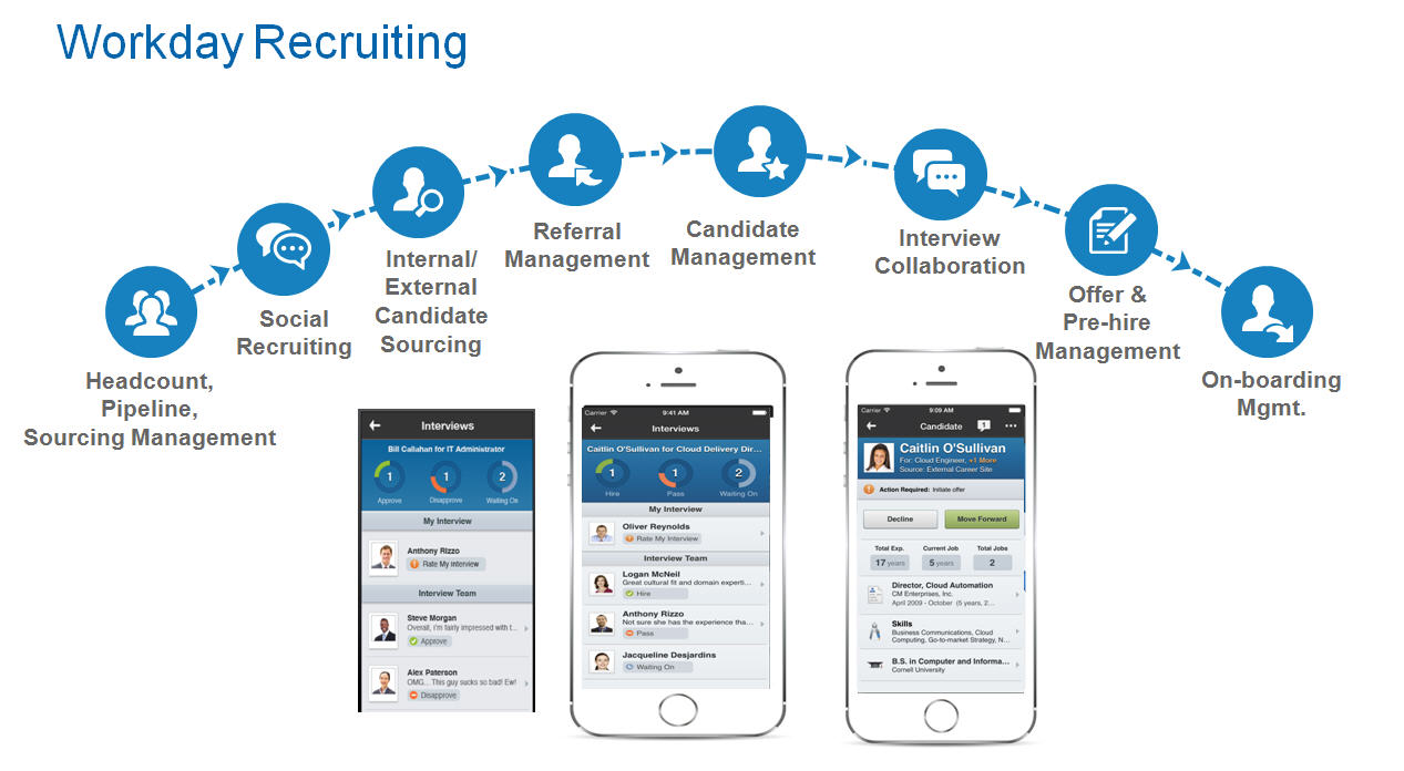 More global companies choose Workday to migrate HR to the