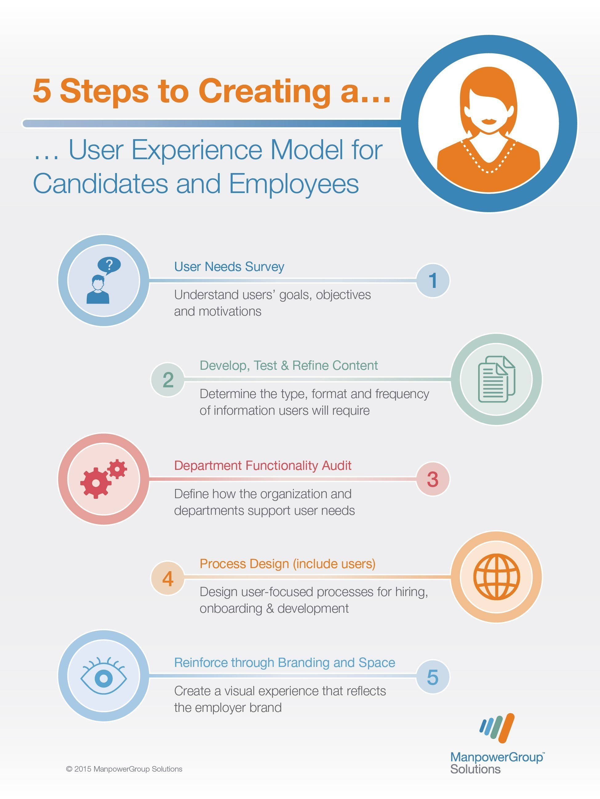 applying a user experience based framework for employee retention