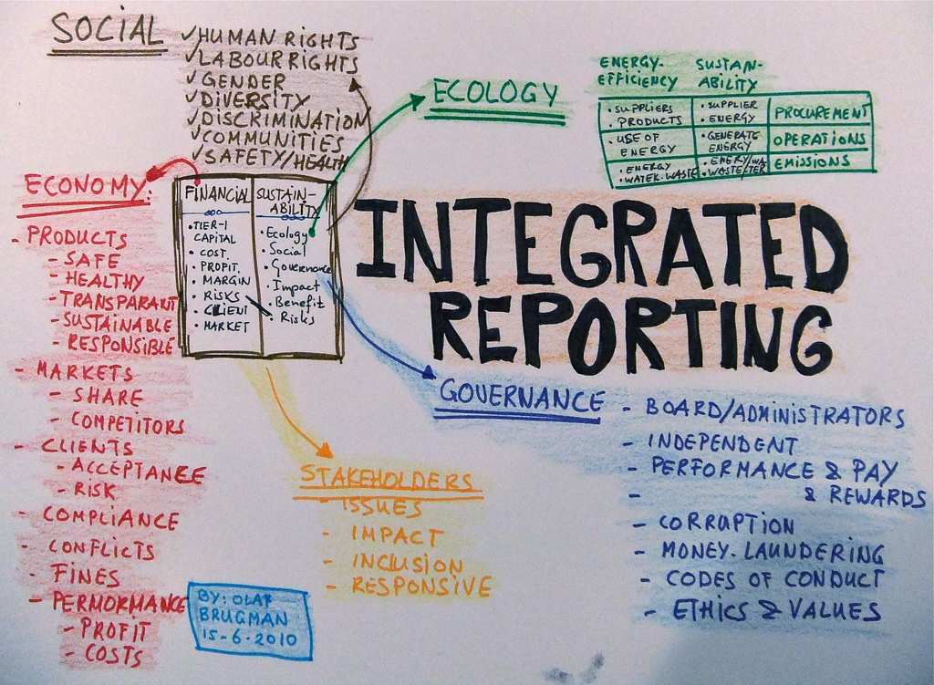 integrated reporting Integrated reporting is a process founded on integrated thinking that results in periodic integrated report by an organization about value creation over time & related communications.