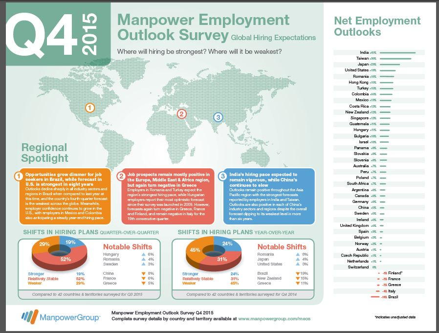 high employment rates lead to selectivity in hr