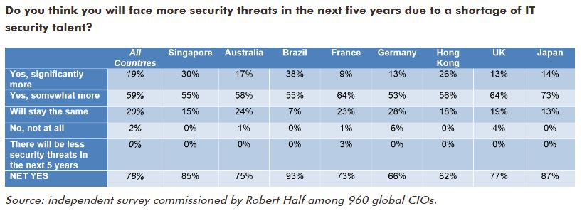 cybersecurity-threat-in-singapore