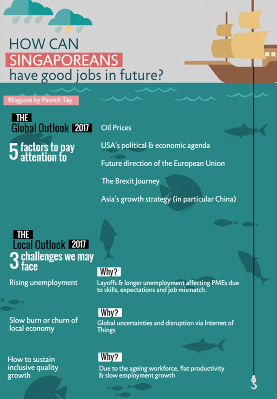 going digital 5 ways to help singaporeans get future ready hr 5 threats to singapore jobs and economy