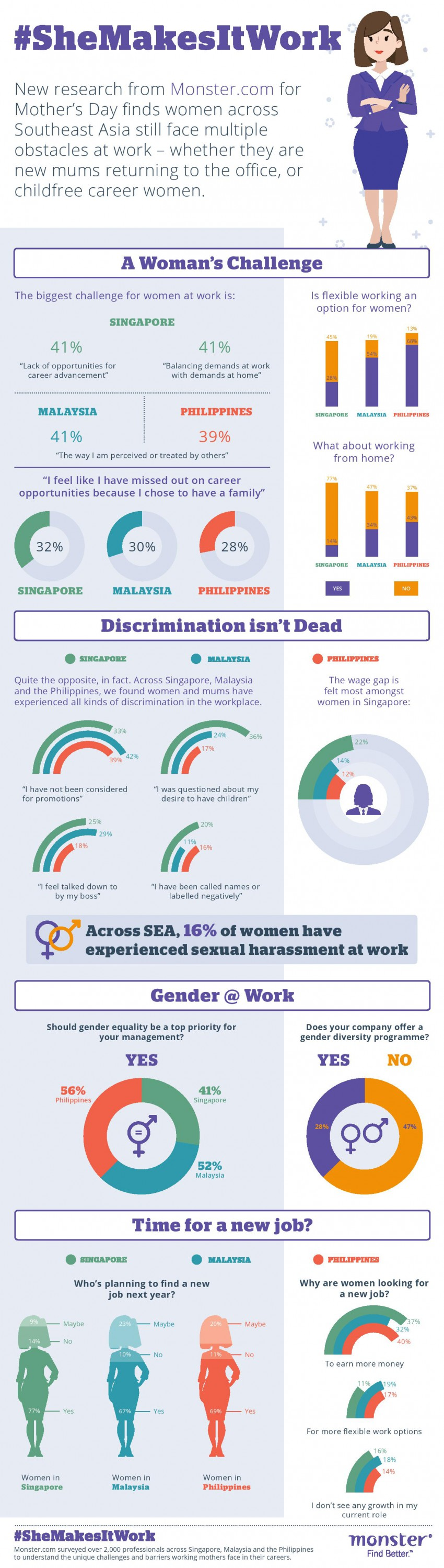 #SheMakesItWork_Southeast_Asia_Infographic_-page-001