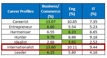 Indonesia top 20 employers business-commerce