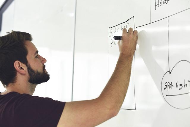 Secret Steps to Train Employee for Long-Term Success