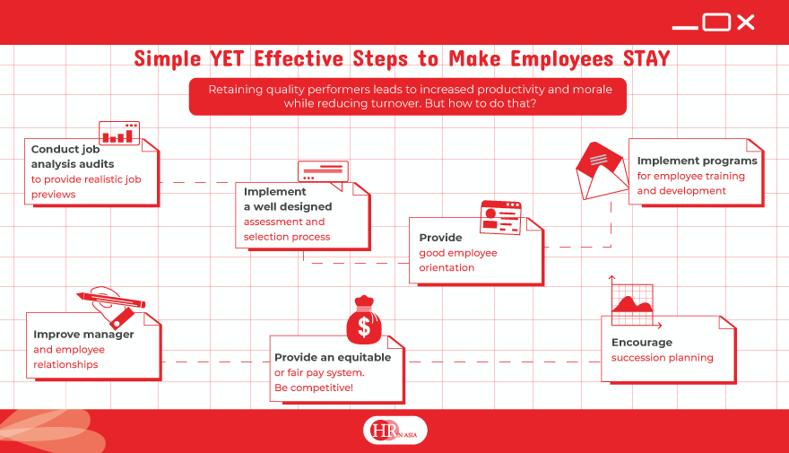 Retention Booster: Simple YET Effective Steps to Make Employee STAY